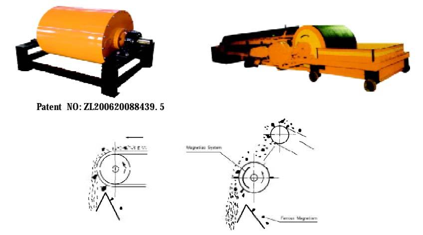 Series CTDG Dry Medium Intensity6
